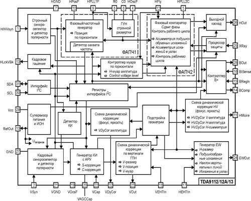 Блок-схема микросхем