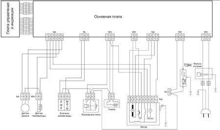 """Схема соединений CM """"LQ WD"""
