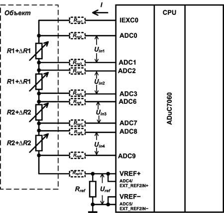 Каждый датчик (R1-R4)