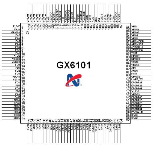 gx6102