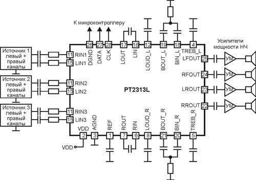 Назначение выводов микросхемы